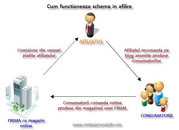 Affiliate-Marketing-2012